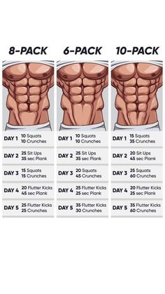 Individual training and meal plan for effective weight loss! Individual training and meal plan for effective weight loss! Gym Workout Chart, Workout Routine For Men, Gym Workout Videos, Gym Workout For Beginners, At Home Workout Plan, Workout Challenge, At Home Workouts, Ab Workout Men, Walking Workouts