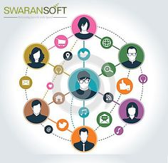 Swaransoft is the fastest growing Social Media Marketing Companies based in gurgaon India provides SMM Services, Social Media Campaigns, SMM Company, Buy Facebook Likes, Buy Twitter Followers & LinkedIn Marketing.
