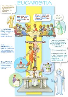 hostia | Dibujos y Cosas para Catequesis Sunday School Kids, Catholic Prayers, Bible Stories, Dear God, Communion, True Love, Homeschool, Faith, Activities