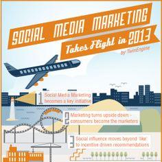Social Media Marketing in 2013  title=
