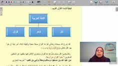 زينب حلمي - 00  -01 كيفية قراءة القرآن