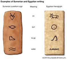 Sign Meaning, Sumerian, Meant To Be, Symbols, Writing, Signs, Words, Google Search, Icons