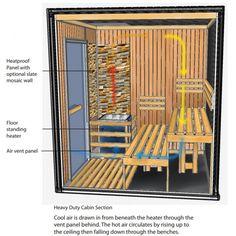 https://www.google.ca/search?q=sauna+floor&dcr=0&source=lnms&tbm=isch&sa=X&ved=0ahUKEwj3mIDC3o_XAhUOzWMKHQYXAGYQ_AUICigB&biw=1536&bih=733#imgrc=wQSTZG6ljsezAM: