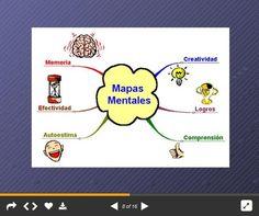 Mapas Mentales - Guía Velóz para Elaborarlos | #Presentación #Educación