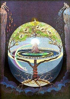 The AXIS MUNDI   (also cosmic axis, world axis, world pillar, columna cerului, center of the world), in religion or mythology, is the world center and/or the connection between Heaven and Earth