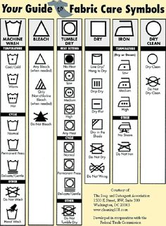 Fabric label care symbols chart