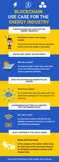 Learn 5 Best Blockchain Energy Use Cases and the use of blockchain in the energy sector. We explain how it will change energy consumption. Cisco Networking, Software, Trade Finance, Best Crypto, Energy Industry, Customer Relationship Management, Energy Use, Use Case, Blockchain Technology