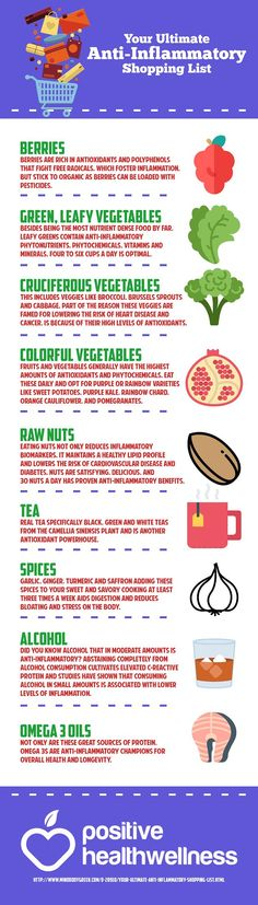 Your Ultimate Anti-Inflammatory Shopping List – Positive Health Wellness Infog. Your Ultimate Anti-Inflammatory Shopping List – Positive Health Wellness Infographic loss plans Realistic Gut Health, Health And Wellness, Mental Health, Shampoo Diy, Anti Inflammatory Foods List, Inflammatory Arthritis, Autoimmune Diet, Colorful Vegetables, Paleo Recipes Easy