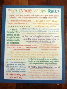 A lot of useful tips for fourth grade writers to keep in mind!  I would definitely use this in my classroom one day.  4.WS.4.  Produce clear and coherent writing in which the development and organization are appropriate to task, purpose, and audience. (Grade-specific expectations for writing types are defined in standards 1–3 above.)