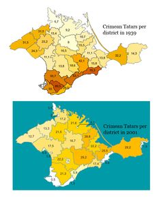 Distribution of Crimean Tatars per district before and after the expulsion