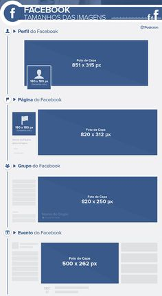 Image Sizes and Image Dimensions for each Social Network Facebook Photo Size, Image Facebook, Facebook Header, Facebook Timeline Covers, Cover Facebook Size, Social Media Sizes, Social Media Images, Social Media Design, Brand Identity
