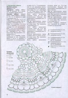 "Photo from album ""Валя Валентина 2014 on Yandex. Crochet Doily Diagram, Crochet Doily Patterns, Mandala Pattern, Crochet Chart, Thread Crochet, Filet Crochet, Crochet Motif, Irish Crochet, Crochet Coaster"