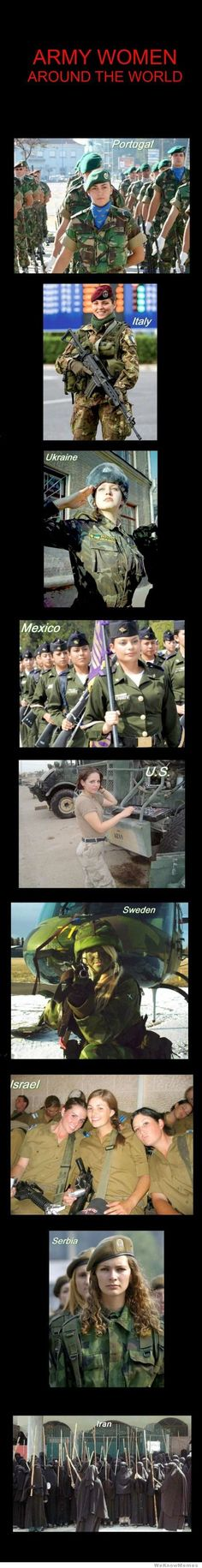 Army women from around the world
