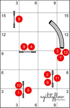 Dog rally akc rally rally o courses akc rally course maps novice