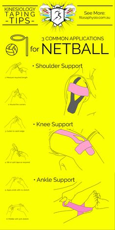 Kinesiology Taping Tips For NETBALL #Infographic