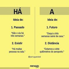 Reasons to Learn Brazilian Portuguese Portuguese Grammar, Portuguese Lessons, Portuguese Language, Say Say Say, Learn Brazilian Portuguese, Writer Tips, Lettering Tutorial, Study Hard, School Notes