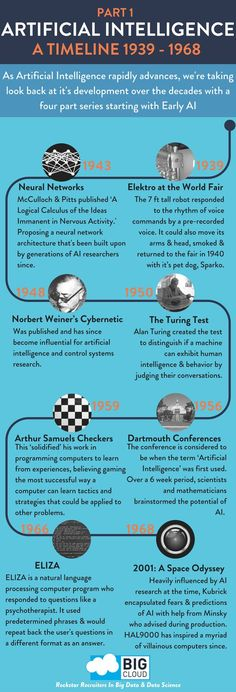 artificial intelligence and machine learning Artificial Intelligence Article, Artificial Intelligence Algorithms, Machine Learning Artificial Intelligence, Data Science, Computer Science, Gaming Computer, Arduino, Microsoft, Machine Learning Deep Learning