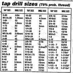 Tap and drill chart printable gun home view topic tap