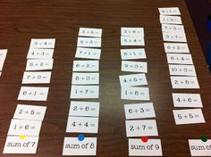 Beat the Clock Math Fact Game- change for multiplication and division- and fact families