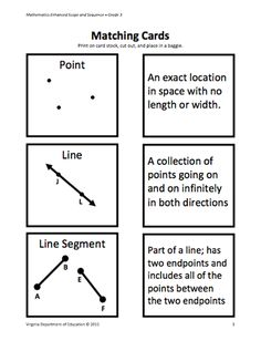 Here\u0027s a lesson and resources on naming and identifying points line segments rays