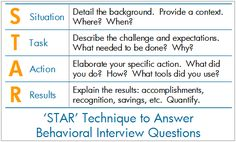 This site gives a great acronym to assist those who may have trouble with the second interview or the behavioral part of an interview.  I believe this can be beneficial even to those who excel and/or are experienced at answering these type of questions.(4116)