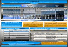 long exposure photography quick reference card optimal settings
