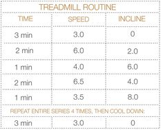 Equinox gym workout.... i will be trying this tomorrow!  #gym #routines