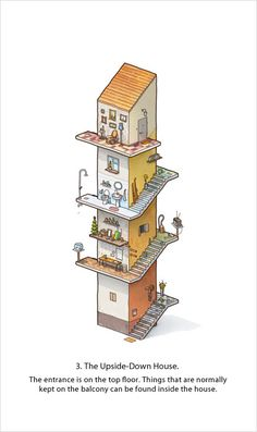 Choose a house for you on Behance
