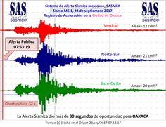 Sunday, Sep. 24, 2017: La Alerta Sísmica SASMEX alertó a la Ciudad de Oaxaca, proporcionando más de 30 segundos de oportunidad en el sismo magnitud 6.1 detectado por sus sensores este sábado 23 de septiembre a las 07:53 h…