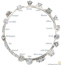 Diamond Wedding Rings ring settings infographic guide - makehappymemories - 18 Ring Settings All you need to know Dream Engagement Rings, Engagement Ring Settings, Vintage Engagement Rings, Halo Engagement, Designer Engagement Rings, Tiffany Engagement, Popular Engagement Rings, Engagement Rings Cushion, Diamond Cluster Engagement Ring