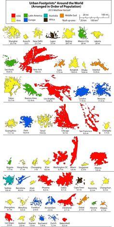 Urban Footprints by Population