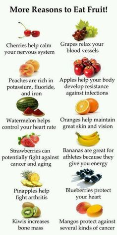 Food for thought... & P.S. fruit is sweet for that ever craving sweet tooth!!!