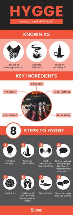 Hygge is a Danish concept that focuses on the pursuit of happiness by focusing on the simple moments in life, like coziness and spending time together.