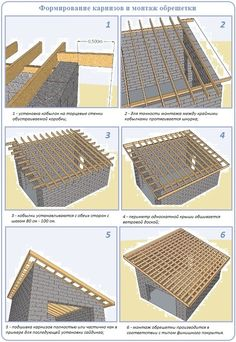 Green Roof and Green Building Summary - Insulated Concrete Forms House Roof Design, Roof Truss Design, Small House Design, Garage Plans, Shed Plans, Roof Trusses, Shed Roof, Roof Structure, Shed Storage
