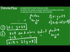 Aplicación de ecuaciones lineales (problema de edades)