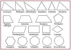 geompos2.gif (784×559) Geometric Shapes Drawing, Geometric Art, Preschool Learning Activities, Teaching Math, Mathematical Model, Fairy Tales For Kids, Elementary Schools, Diagram, Classroom