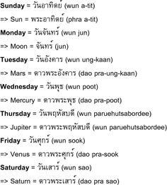 Thai days of the week