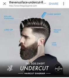 Trendy Hair Styling für Männer mit Undercut 2016 [Infographic] – More İdeas Undercut Styles, Undercut Men, Undercut Hairstyles, Hairstyles Haircuts, Trendy Hairstyles, Undercut 2016, How To Style Undercut, Side Swept Hairstyles Men, Hipster Hairstyles Men