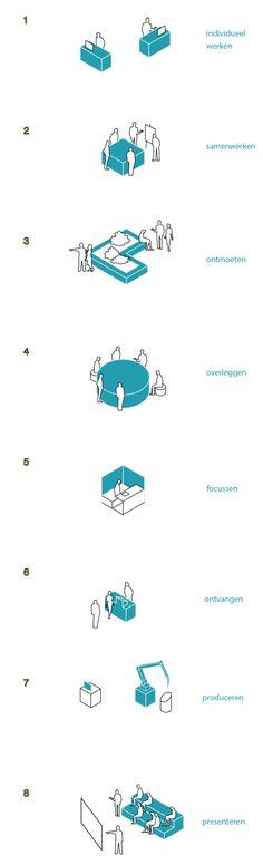 CIVIC architects -axo chemes