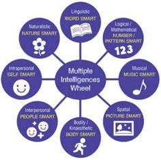 intelligence.jpg (800×794)