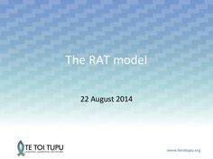 The RAT Model provides an explanation of how the effective use of digital technologies can amplify and transform learning and teaching.