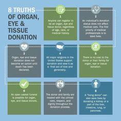 8 Truths of Organ, Eye & Tissue Donation