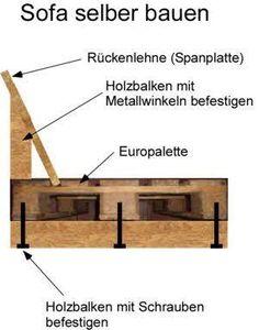 Sofa selber bauen: Bauplan Seitenansicht