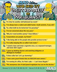 Mitt Romney or Mr. Burns?