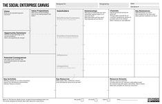 social business model canvas - Google Search
