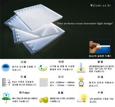 led lighting panel