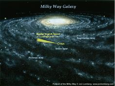 Our Galaxy In The Universe | galaxy which is only one of trillions of galaxies in the universe