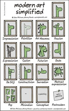 modern art simplified
