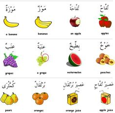 Arabic Verbs, Arabic Sentences, Arabic Phrases, Arabic Lessons, Turkish Lessons, Islamic Books For Kids, Spoken Arabic, Learn Arabic Online, Arabic Alphabet For Kids