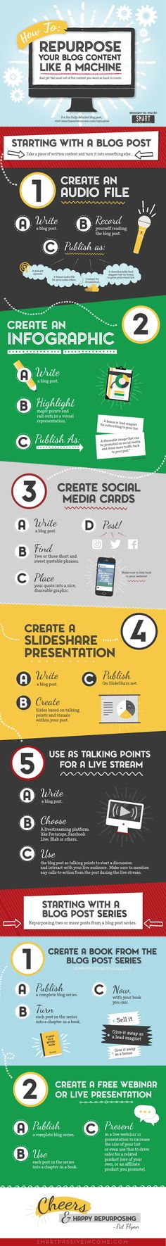 How to Repurpose Your Blog Content - infographic
